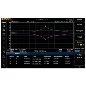 Програмне розширення для вимірювання КСХН RIGOL VSWR-DSA800
